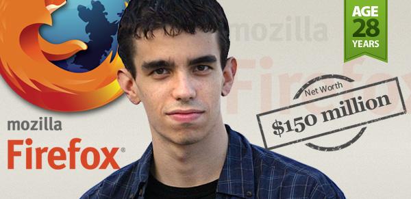 7 pemuda yang kaya dari internet 6