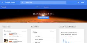 kata kunci yang paling banyak dicari di google 2